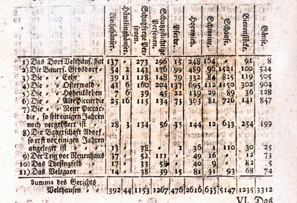 tabelle_5_s_136_vorlage