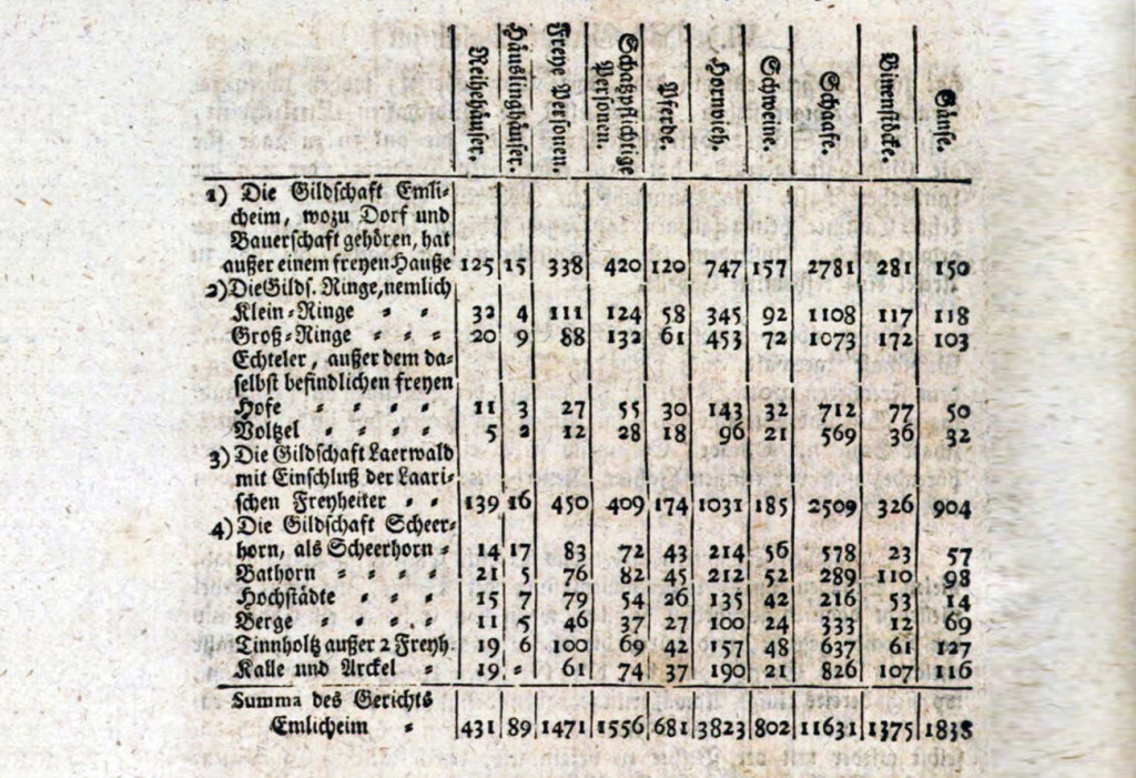 tabelle_6_s_138_vorlage