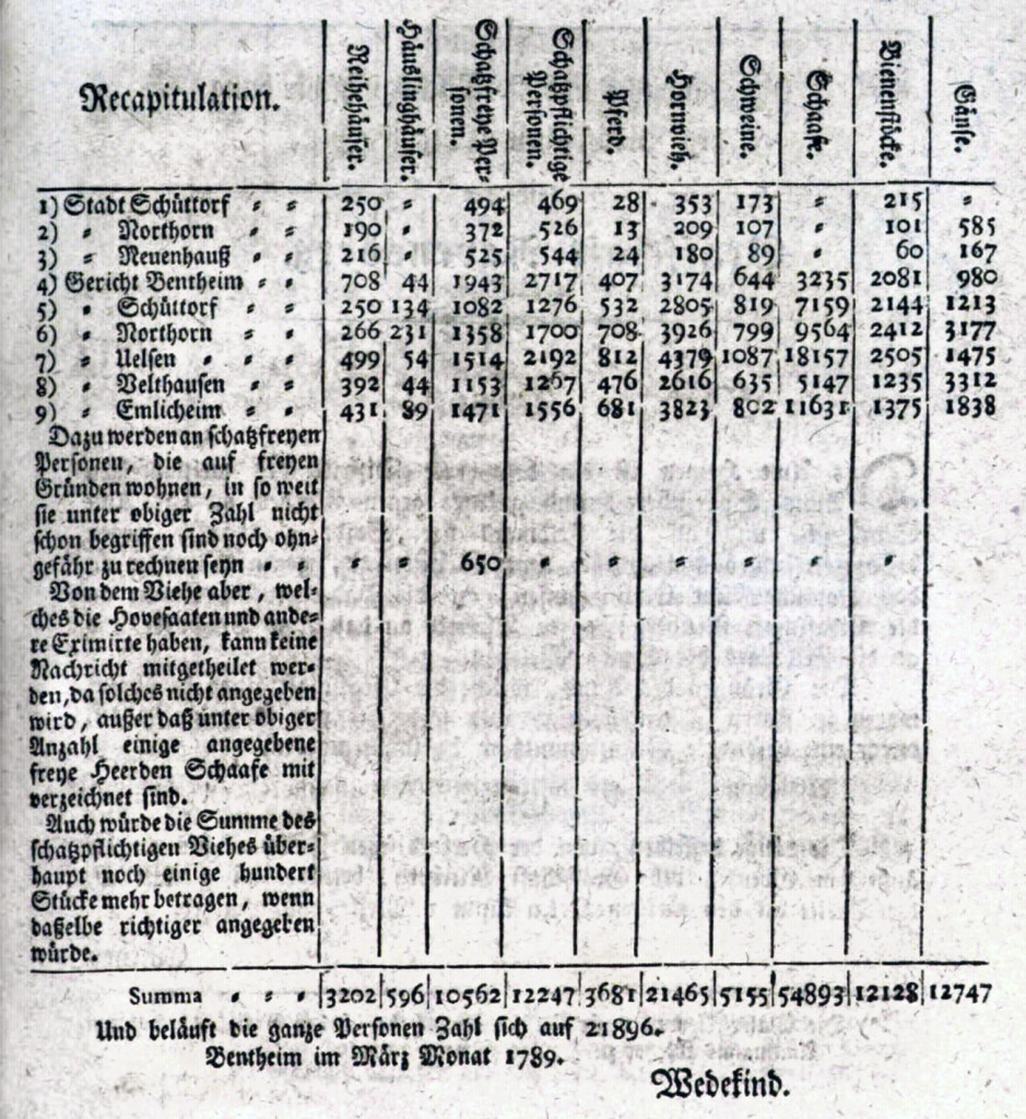 tabelle_7_s_139_vorlage